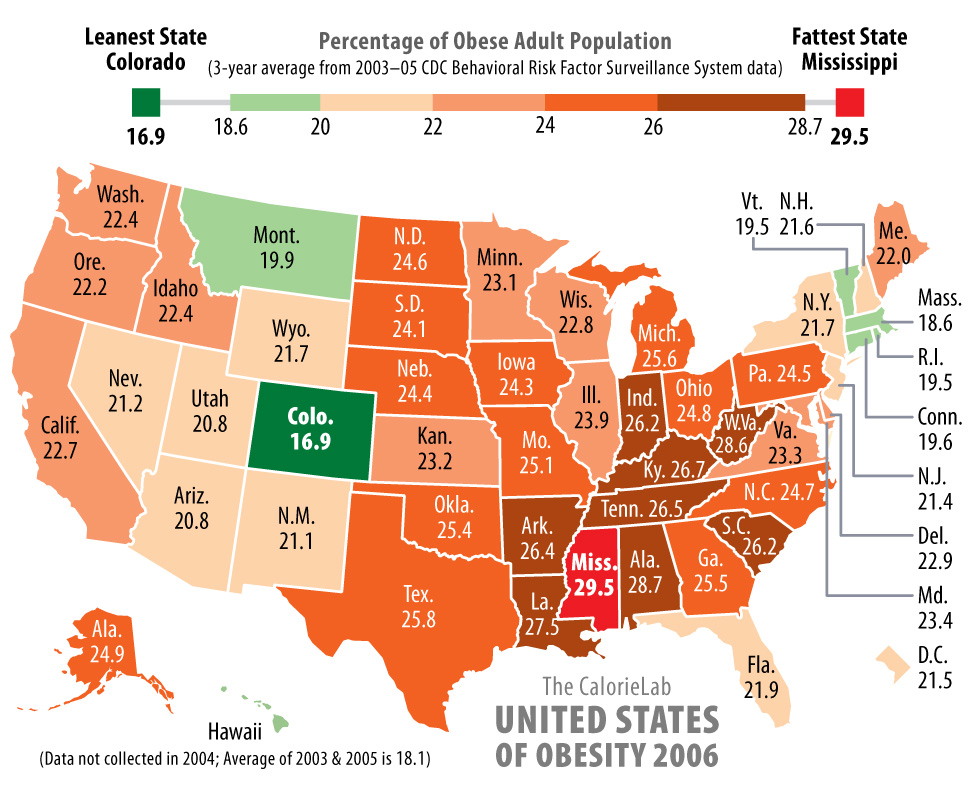 Do You Know What State has the highest rate of Obesity in the U.S.?
