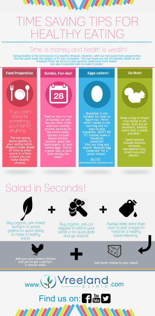 Time Saving Tips for Healthy Eating
