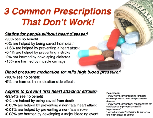 Common prescriptions that don't work JPG